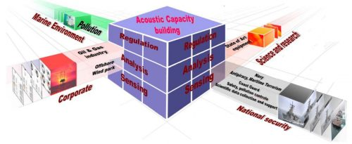 Figure 2. A visual perspective of the UDA framework model.